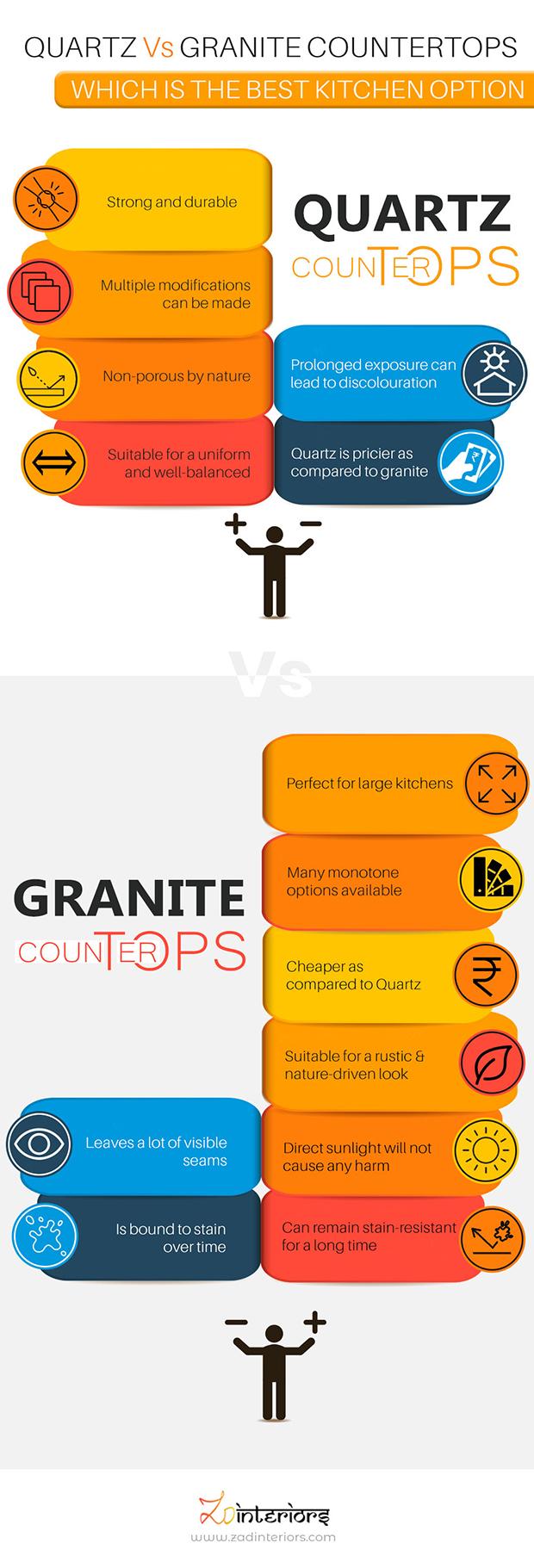 quartz vs granite countertops